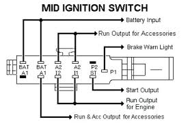 ford super duty steering column wiring diagram complete wiring Ignition Switch Wiring Diagram Color at 1975 F Series Ignition Switch Wiring Diagram