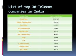 telecommunication ppt list of top 30 telecom companies in <br