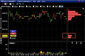 Interactive Brokers Tws Bug Thread Page 18 Elite Trader
