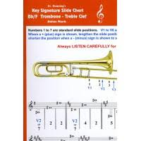 Bb Tenor Trombone Treble Clef Key Signature Chart