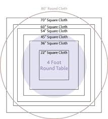 table cloth size tablecloth guidelines for round tables 4 7 tables help determine what size square