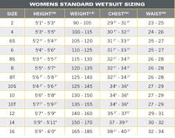 Wetsuit Size Chart Windance Boardshop