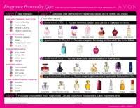 Avon Fragrance Comparison Chart 2017 Avon Naturals