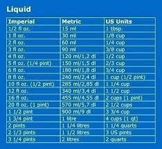 Measurement Chart Liters Liquid Conversion Table Anagon212 Info