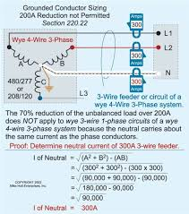 commercial wiring diagram commercial wiring basics wiring diagrams Commercial Wiring Diagrams commercial electrical load calculations electrical construction commercial wiring diagram nec code calculations commercial wiring diagrams commercial electrical wiring diagrams