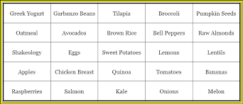 focus t25 nutrition guide keep it real foods