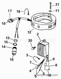 boat wiring kits boat image wiring diagram inboard boat charging system diagram wiring diagram for car engine on boat wiring kits