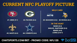 Nfl Playoff Picture Afc Nfc Standings Wild Card Race Matchups For Week 12 Of 2019 Nfl Season