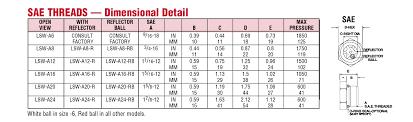 Hydraulic Oil Comparison Chart Hydraulic Reservoir Tank Sight Glass Oil Level Sight Gauge