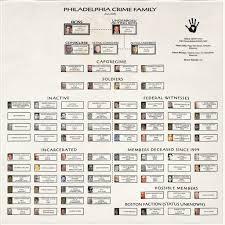Black Hand Charts Blackhandcharts Twitter