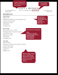 How To Create A Reference Page For A Resumes Resumes Cvs References And Cover Letters Carson College