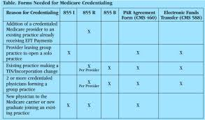 Apply My Profession Medicare Credentialing