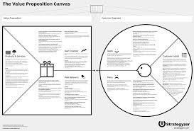 Value Proposition Design Book Pdf Download Value Proposition Canvas Fac Value Proposition Canvas