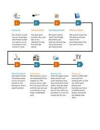 Entry 4 By Devotion20 For Redesign Three Flow Chart
