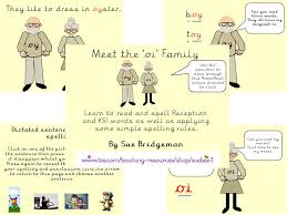 Oi Oy Anchor Chart The Long Vowel Oy Family