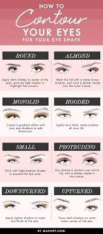 and learn the best way to wear shadow and liner depending on your eye shape