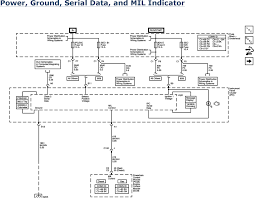 2003 chevy silverado center console cover chevrolet cars new gmc acadia center console wiring diagram wiring diagram website