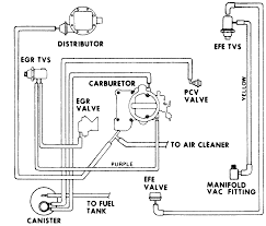 vacuum diagram chevy inline cyl c chevy diagram vacuum diagram 1977 chevy 250 inline 6 cyl c 10 chevy