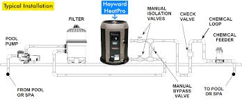 bryant heat pump wiring diagram com white goodman heat pump wiring diagram sample themes typhoon land