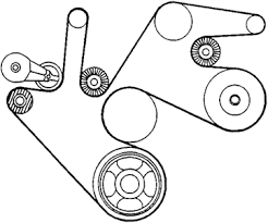 s10 4 cylinder engine diagram serpentine belt routing diagram for a 1999 chevy s10 2 2 ltr fixya 2 21 2012