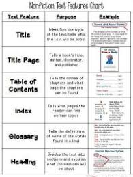 Text Features Anchor Chart Pdf Text Features Anchor Chart Pdf Text Feature Scavenger Hunts