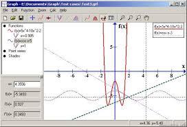 Graph Download