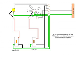 wiring diagram bathroom fan and light the wiring diagram Wiring Can Lights Diagram ceiling fan wiring 2 switches ceilingpost, wiring diagram wiring diagram for can lights