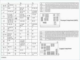 2003 bmw x5 fuse panel diagram wiring diagram expert 2003 bmw x5 fuse panel diagram wiring diagram centre 2003 bmw x5 fuse panel diagram