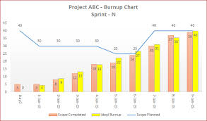 Downloads 04 Template 04 A Flexible Agile Burnup Chart