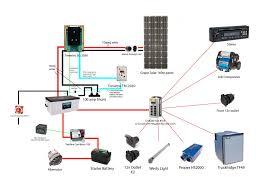 12v electrics for camper trailer wiring diagram rv electrical and 12 volt wiring diagram springdalr summerland 1218747 camper trailer 12 volt wiring diagram