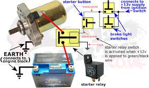 piaggio starter motor fault finding blog pedparts uk piaggio starter motor relay