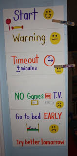 Discipline Chart For 3 Year Old Pin By Dylanadams On Baby Kids Parenting Chores For Kids
