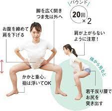 足 痩せ トレーニング