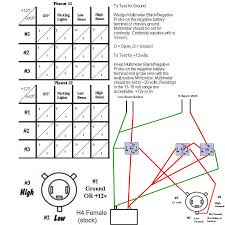 looking for bi xenon wiring harness dohdoh hidplanet the here s a diagram of the pinout on the h4 plug of civics