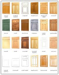 lovely kitchen cabinet types cabinets