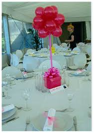 Balloon Table Centerpieces | balloons and party decorations  Balloon Table  Centerpiece  Classic .