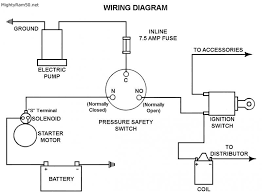 fuel pressure wiring diagram fuel wiring diagrams online click image for