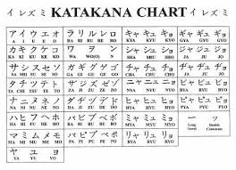 Hiragana Alphabet Chart Making Your Own Language Japanese Language Japanese