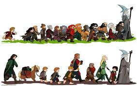 Lord Of The Rings Character Chart The Company Of Thorin And The Fellowship Of The Ring