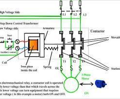 magnetic motor starter wiring diagram simple magnetic motor starter magnetic motor starter wiring diagram simple iec relay wiring diagram magnetic motor starter copy contactor