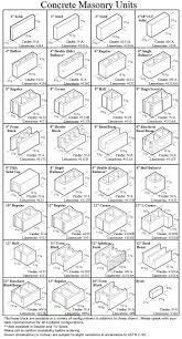 Concrete Block Weight Chart Concrete Block Sizes Metric Weight Chart Cinder Lowes Vs