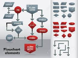 Flow Chart Colors Flowchart Elements In Two Colors And Different Arrows For Creating