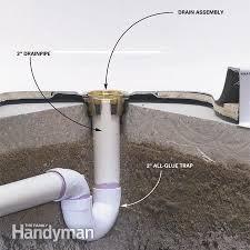 shower pan drain