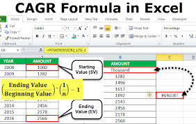 Add Cagr Line To Excel Chart Cagr Formula In Excel Calculate Compound Annual Growth Rate