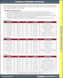 Weight Lifting Templates Logical Fitness Chart Template Lifting Sets And Reps