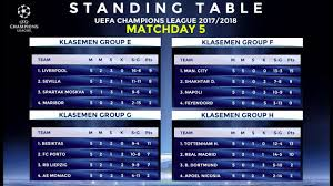 matchday 5 results standings uefa champions league 2017 2018 group e f g h