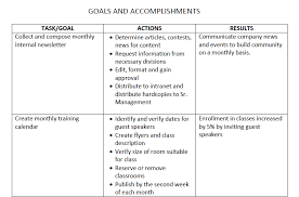 employee accomplishment report sample list of accomplishments at work military bralicious co