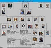 9 Best Crime Family Images Mafia Families Mafia Mafia