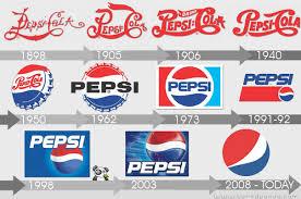 logo evolutions of the world s well known logo designs bored pepsi logo evolution