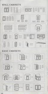 Corner Base Kitchen Cabinet Corner Base Cabinet Options Best Home Furniture Decoration